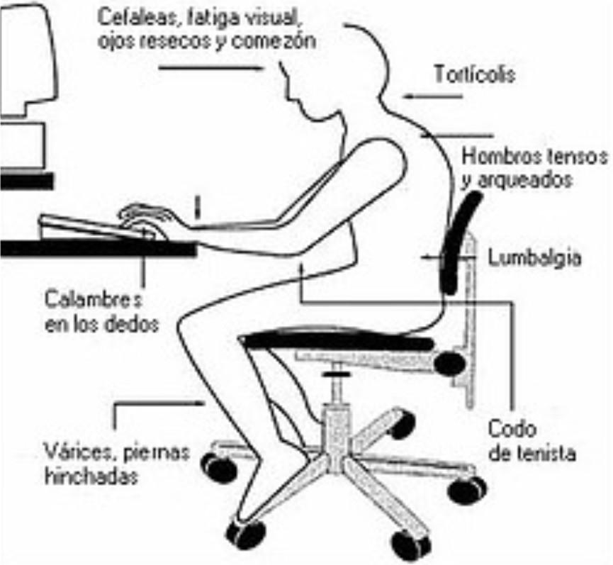 Problemas de espalda consecuencia de una mala postura con el ordenador. Fuente: http://tecnostress.files.wordpress.com/